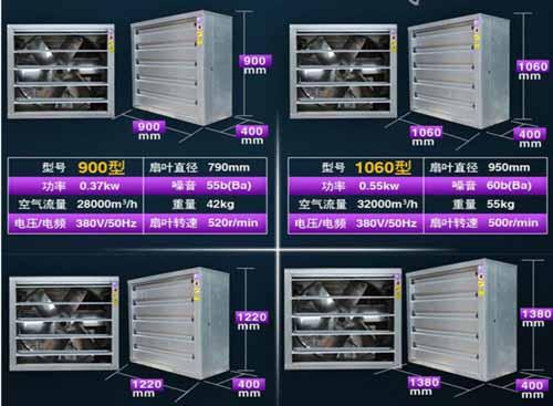 镀锌板负压抽风机1380/1220/900/1100型号参数